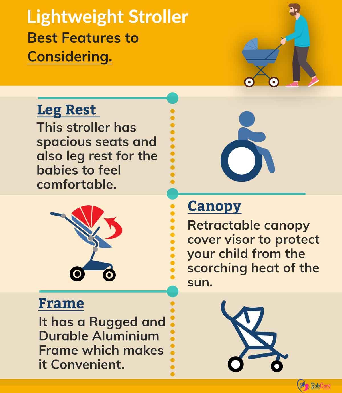 Portable Folding stroller has leg rest, canopy, aluminium frame