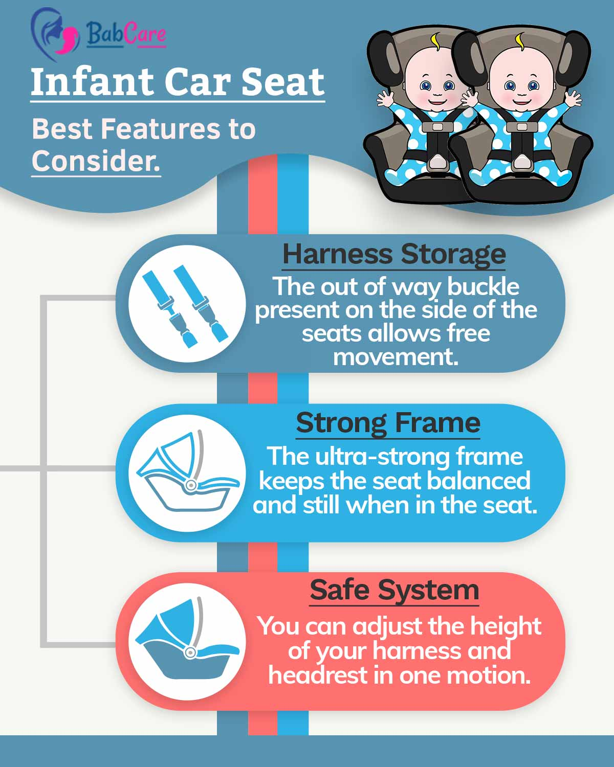 Infographic of extend2fit car seat provided harness storage, strong frame and safe adjust system