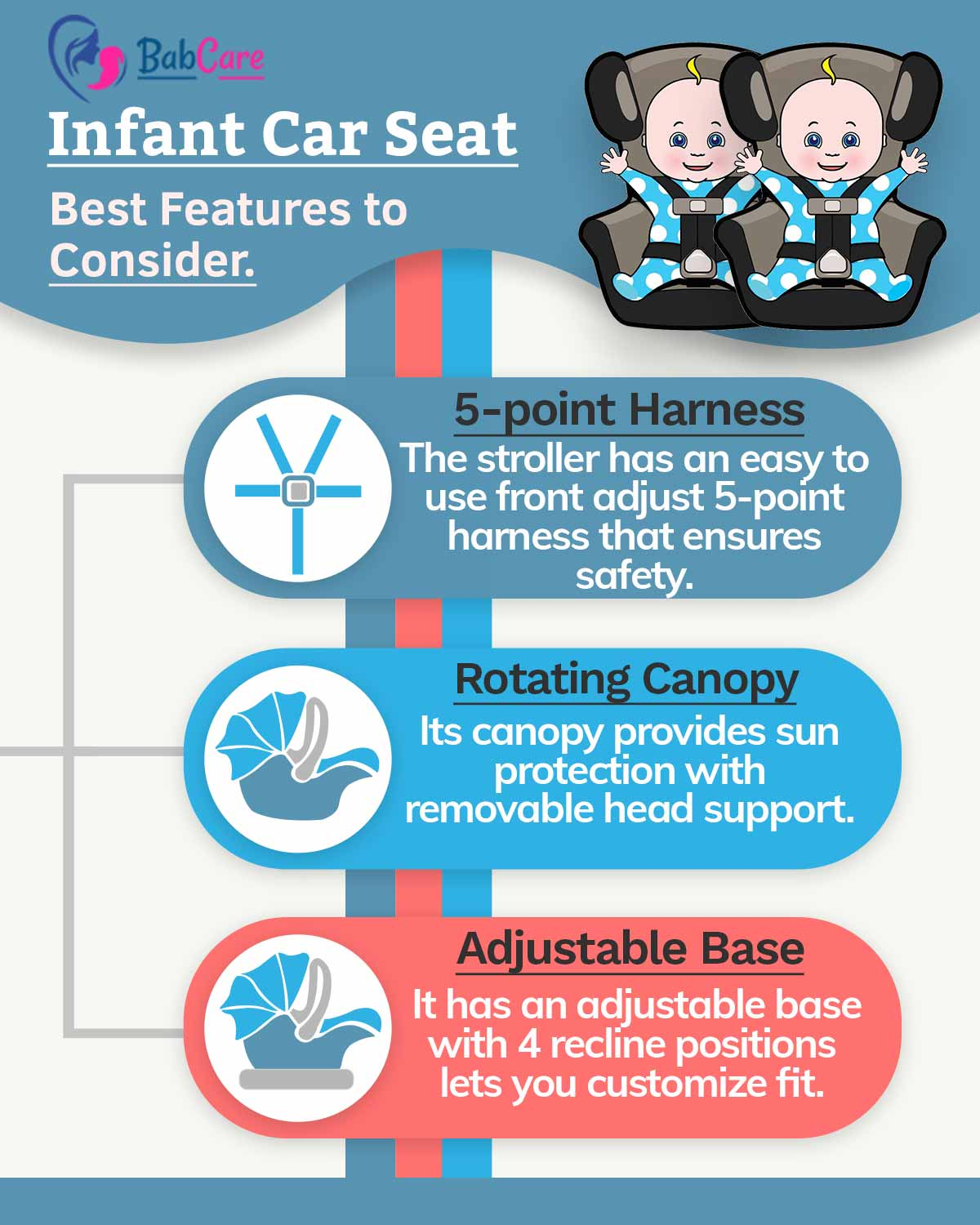Best Infographic graco 35 car seat has 5-point harness, rotating canopy and adjustable base