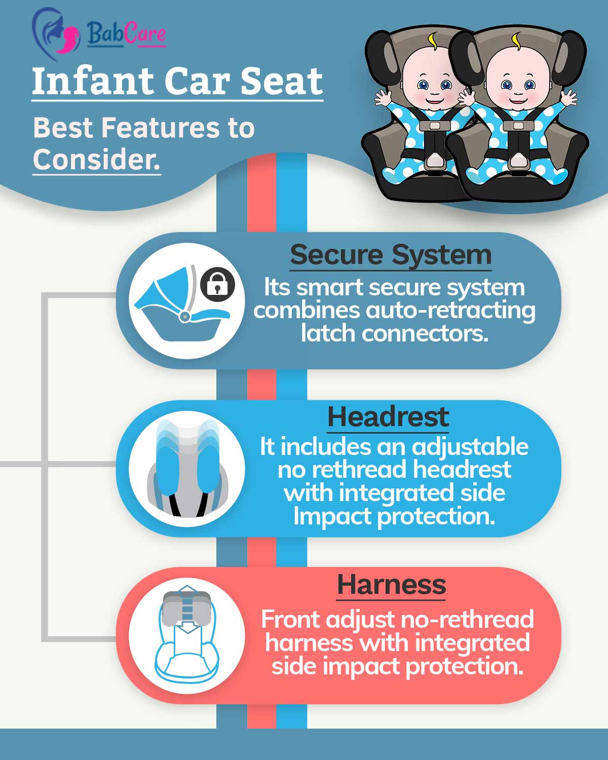 Best infant car seat uppababy mesa has secure system, adjustable headrest and no rethread harness