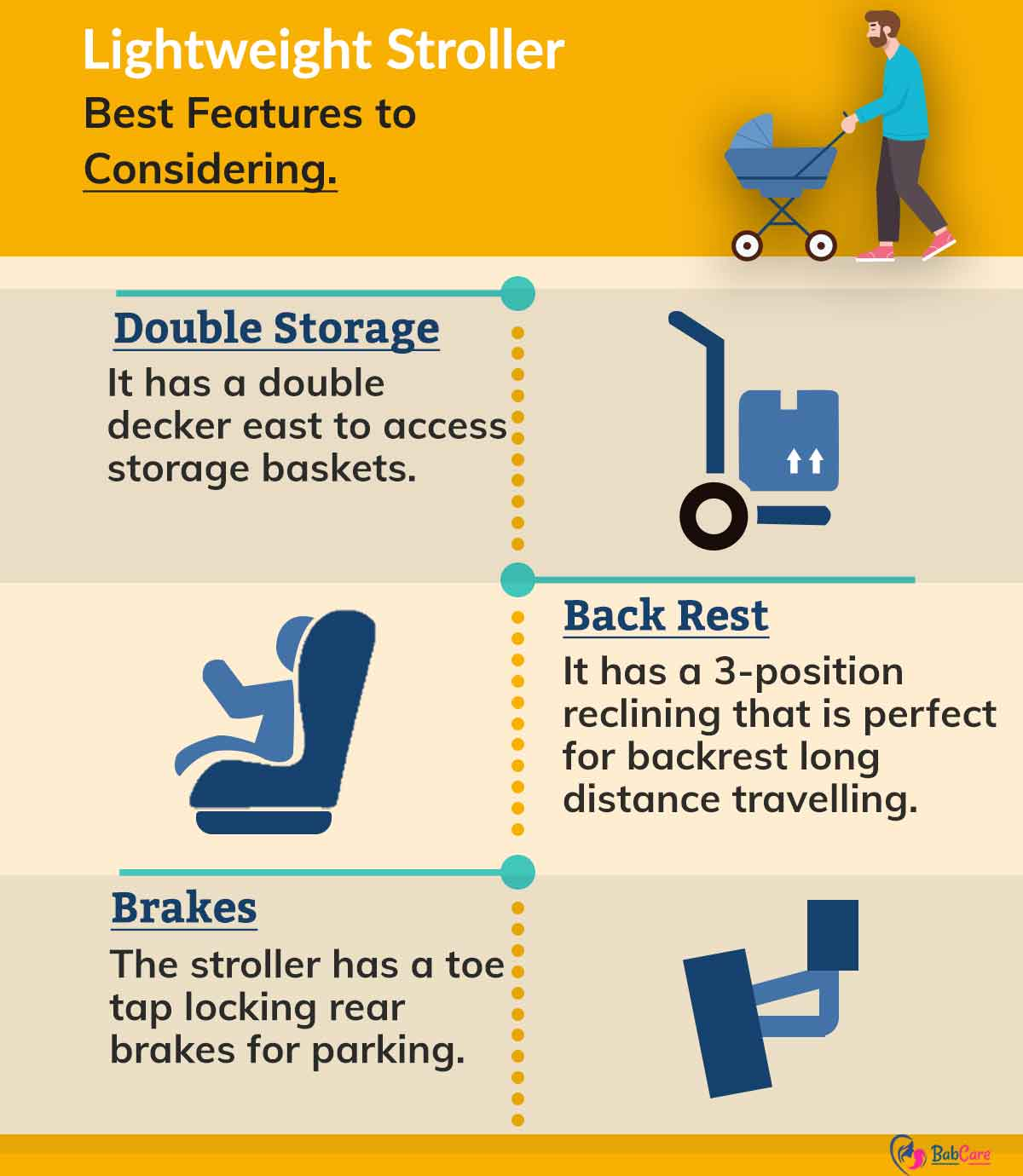 Maxi Cosi double decker storage, backrest, brakes