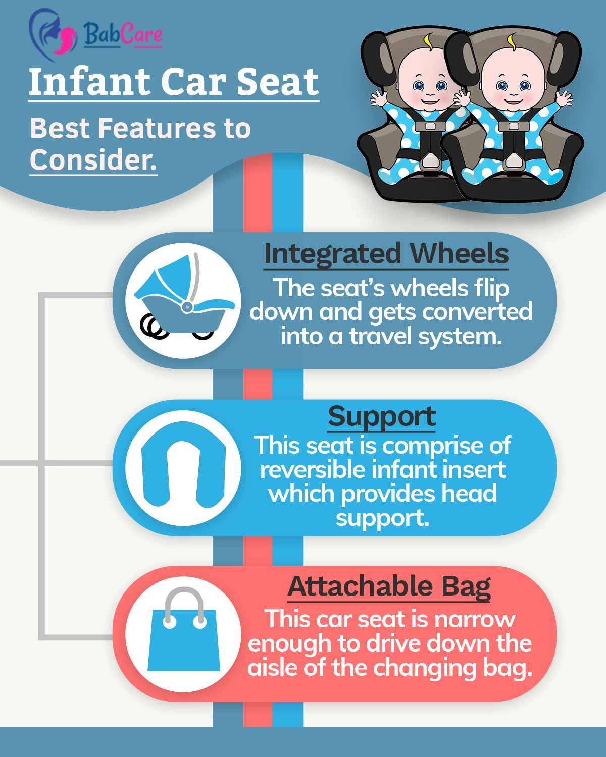 Best Infographic mico max 30 provided integrated wheels, head and neck support and attachable bag features