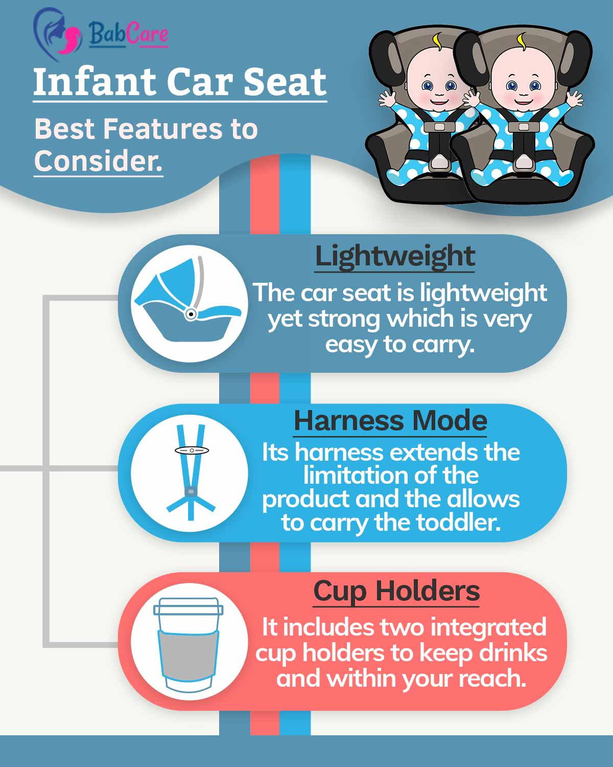 britax has good features infographic about lightweight, harness mode and cup holders
