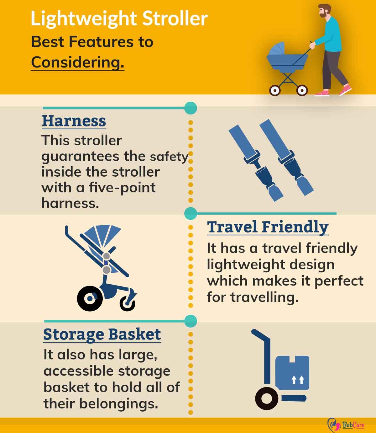 Kolcraft stroller harness, travel friendly, storage basket