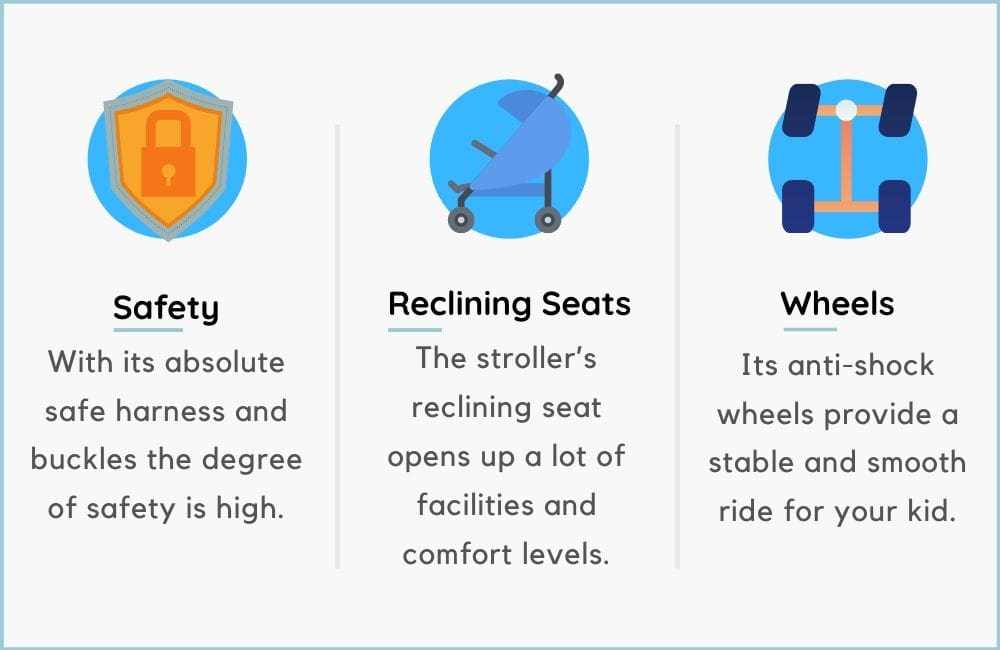 Best infographic of summer infant stroller has reclining seats, wheels and best safety