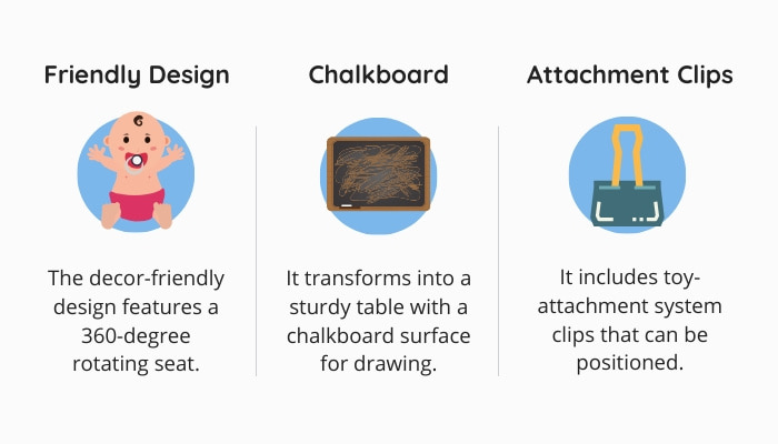 best infographic of skip hop activity center features friendly design, chalkboard and attachment clips