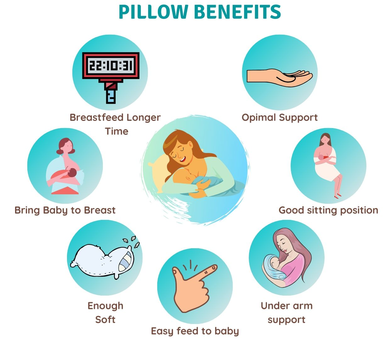 infographic of nursing pillow benefits